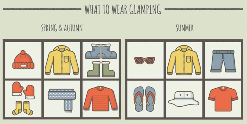 Planifier votre voyage glamping avec les bons vêtements